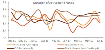 Asset Allocation Quarterly